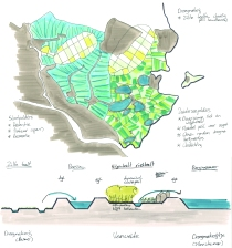 Model Duurzame landbouw website