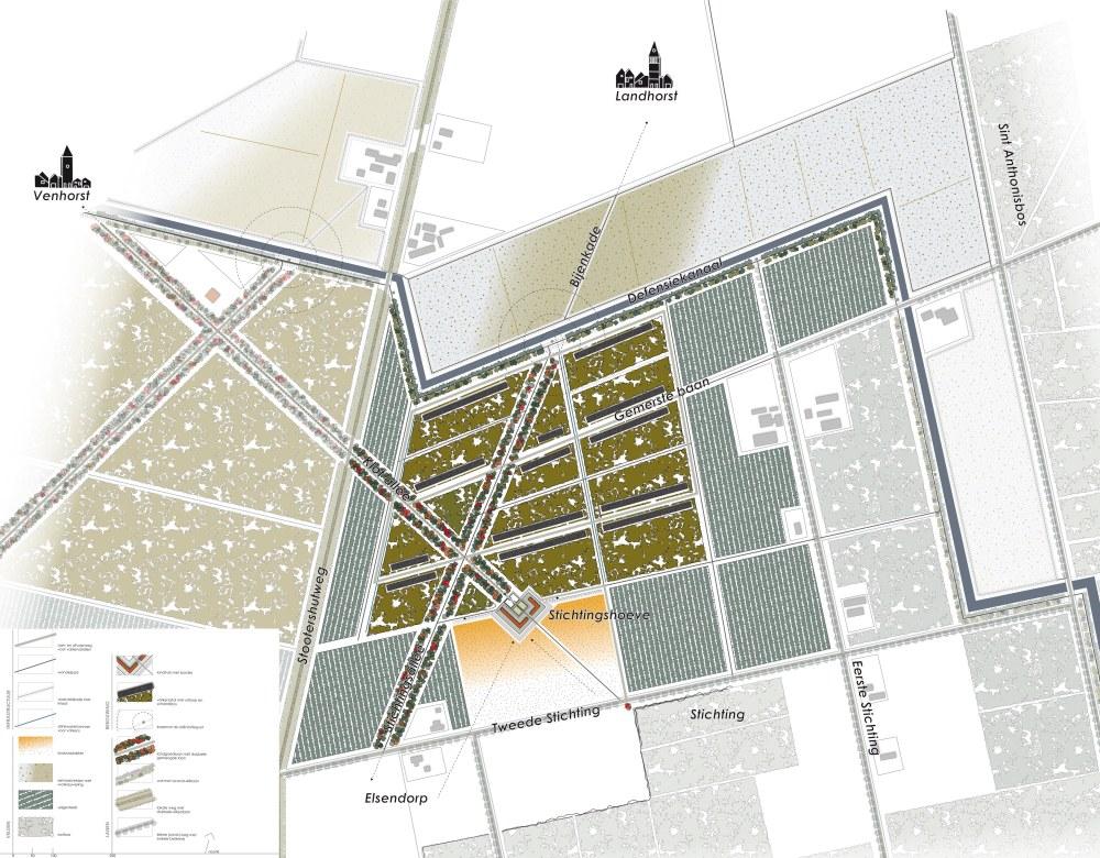 Peelhorst masterplan 1op10000 kopie