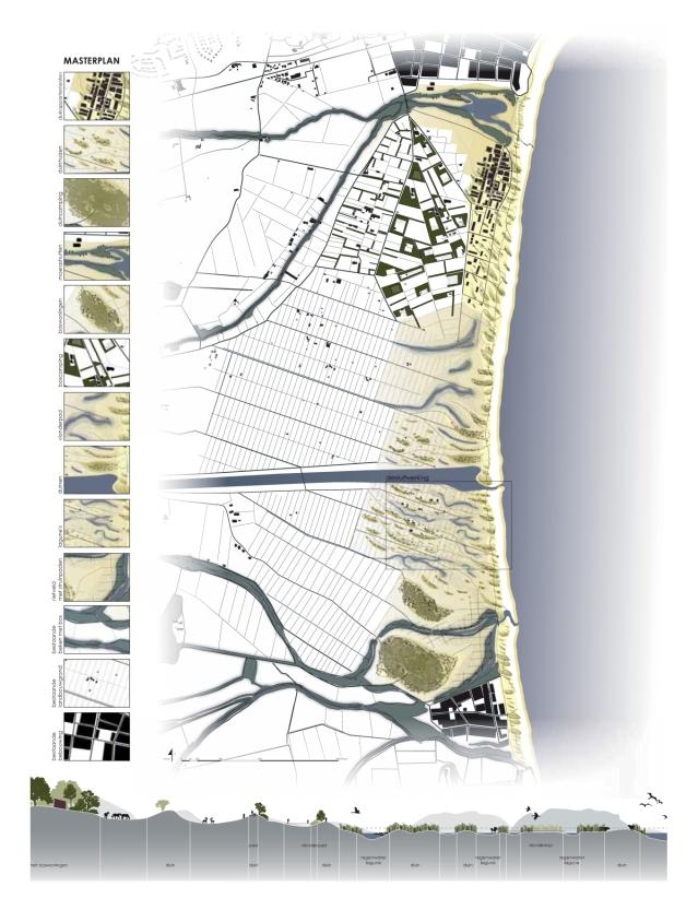Baix Emporda presentatie poster A1 tentamen CS5.indd